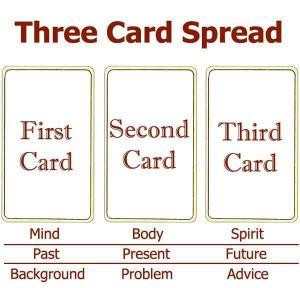 3cardspread